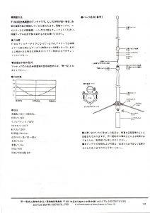 شیوه نصب  آنتن F22